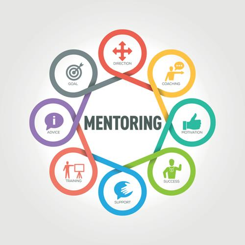 How My Mentor Helped Me